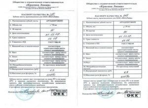Разработка паспорта качества на продукцию